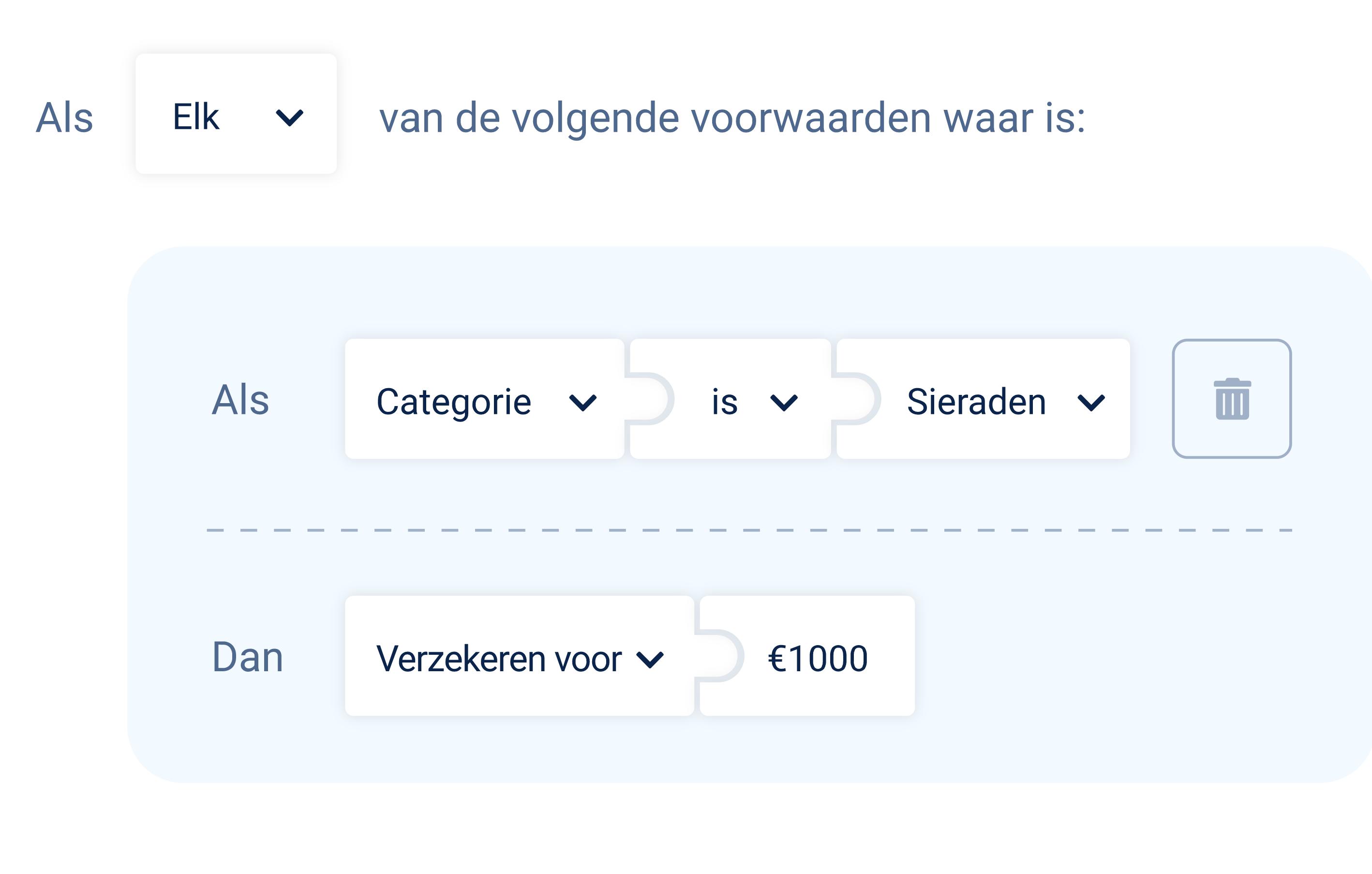 Sendcloud_slimme_verzendregels