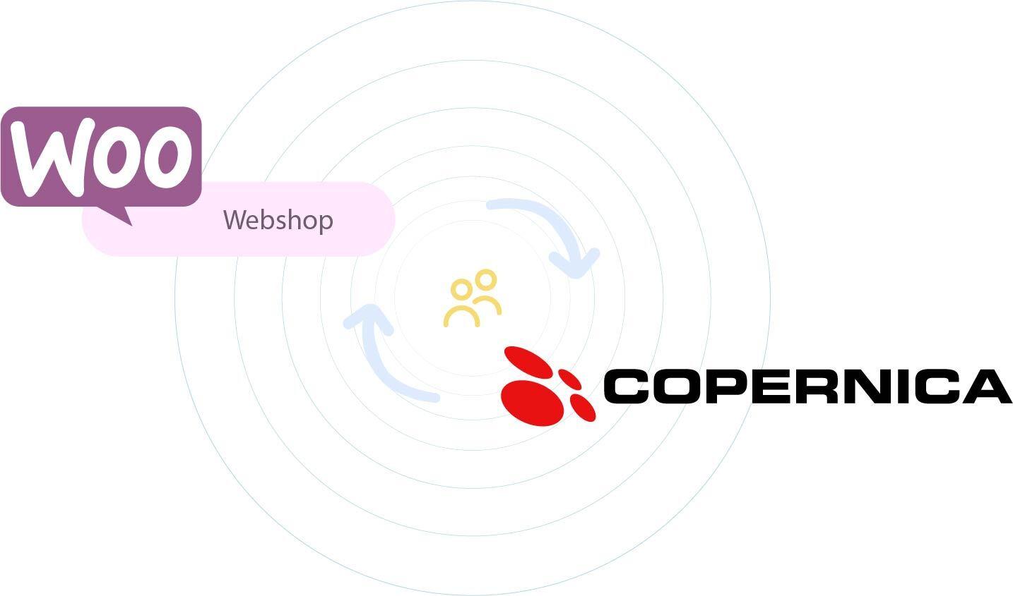 Copernica koppeling voor maatwerk WooCommerce webshop